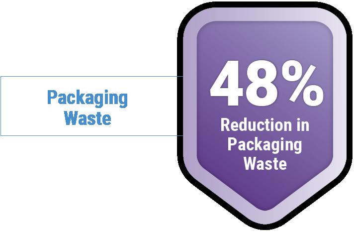 packaging waste_1